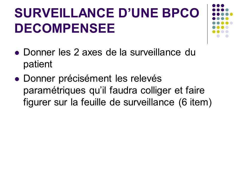 SURVEILLANCE DUNE BPCO DECOMPENSEE Donner les 2 axes de la surveillance du patient Donner précisément les relevés paramétriques quil faudra colliger e