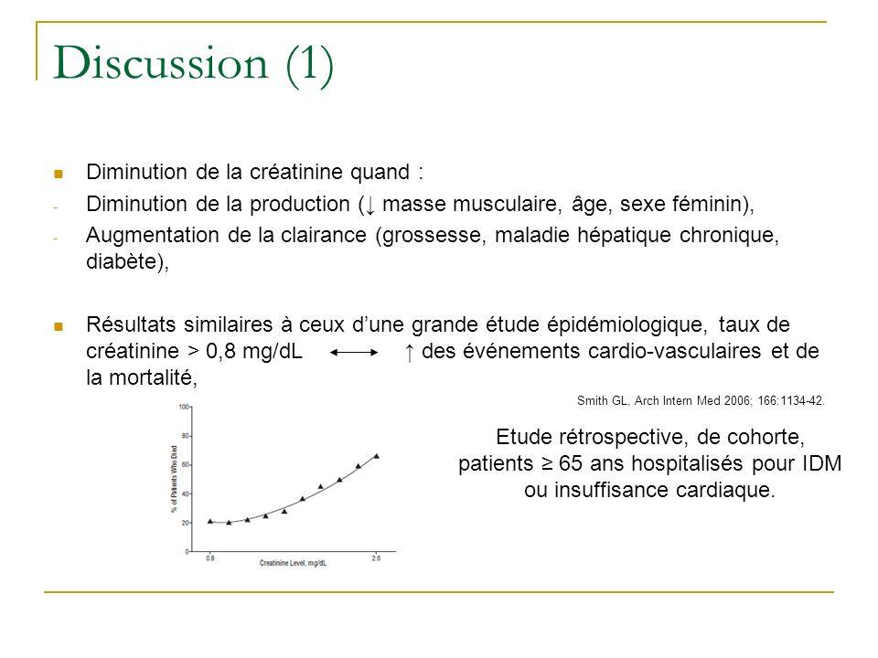 Discussion (1) Diminution de la créatinine quand : - Diminution de la production ( masse musculaire, âge, sexe féminin), - Augmentation de la clairanc