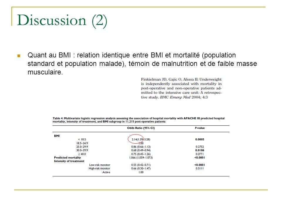 Discussion (2) Quant au BMI : relation identique entre BMI et mortalité (population standard et population malade), témoin de malnutrition et de faibl