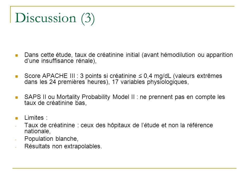 Discussion (3) Dans cette étude, taux de créatinine initial (avant hémodilution ou apparition dune insuffisance rénale), Score APACHE III : 3 points s