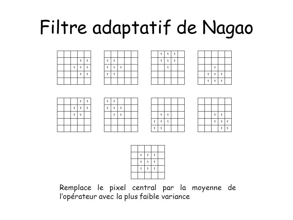Filtre adaptatif de Nagao Remplace le pixel central par la moyenne de lopérateur avec la plus faible variance