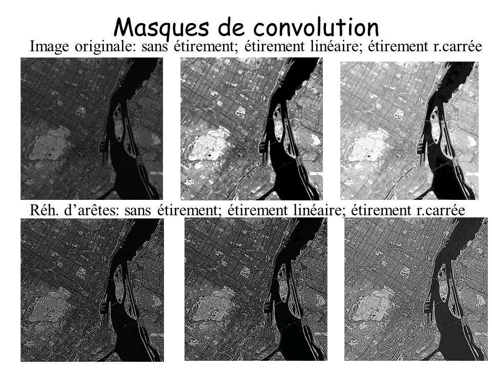 Masques de convolution Image originale: sans étirement; étirement linéaire; étirement r.carrée Réh. darêtes: sans étirement; étirement linéaire; étire