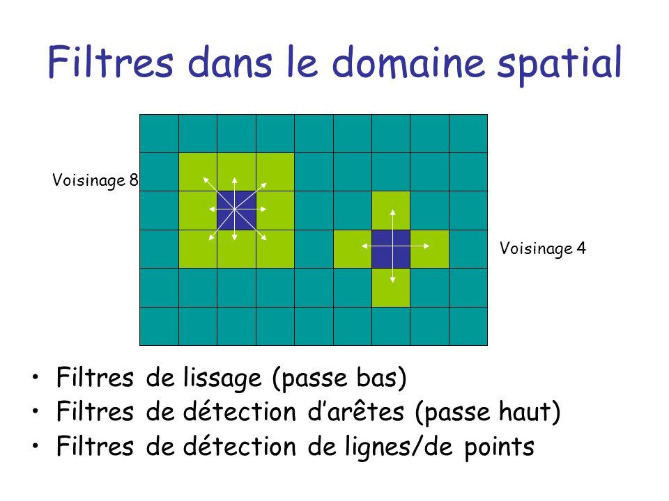 Filtres dans le domaine spatial Filtres de lissage (passe bas) Filtres de détection darêtes (passe haut) Filtres de détection de lignes/de points Vois