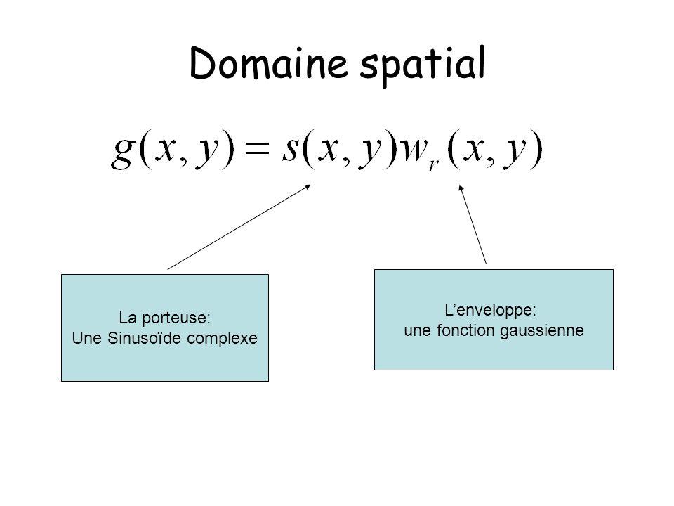 Domaine spatial La porteuse: Une Sinusoïde complexe Lenveloppe: une fonction gaussienne