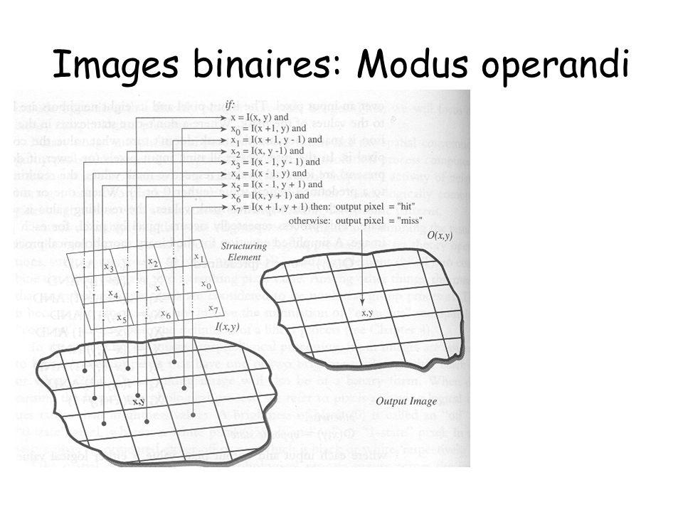 Images binaires: Modus operandi
