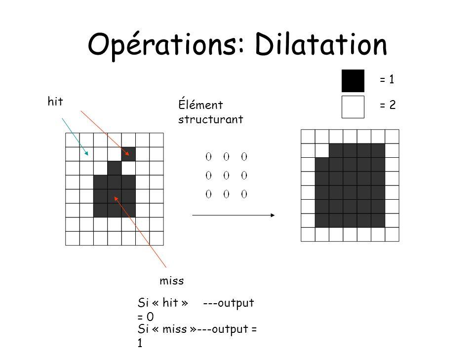 Opérations: Dilatation Élément structurant hit miss Si « hit » ---output = 0 = 1 = 2 Si « miss »---output = 1