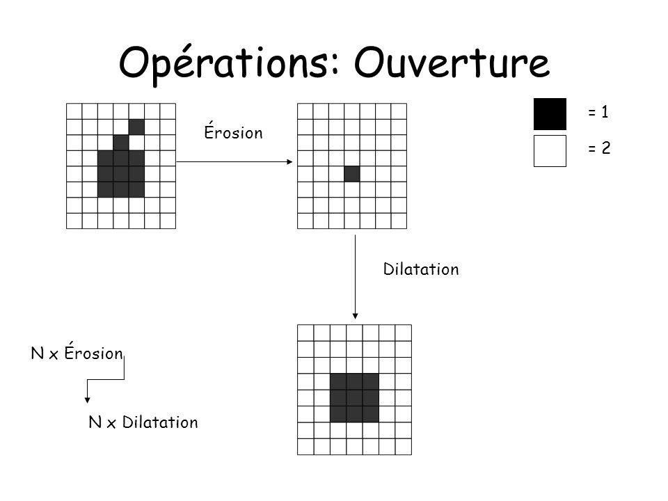 Opérations: Ouverture Érosion = 1 = 2 Dilatation N x Érosion N x Dilatation