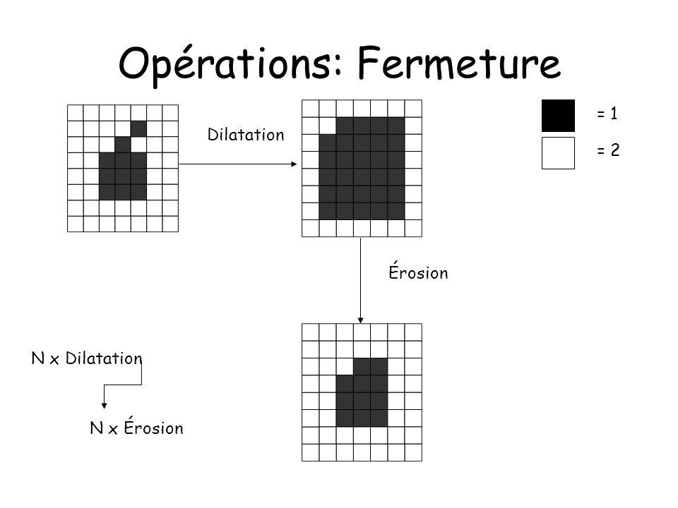 Opérations: Fermeture Dilatation = 1 = 2 Érosion N x Dilatation N x Érosion