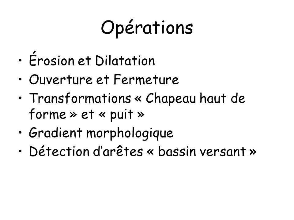 Opérations Érosion et Dilatation Ouverture et Fermeture Transformations « Chapeau haut de forme » et « puit » Gradient morphologique Détection darêtes