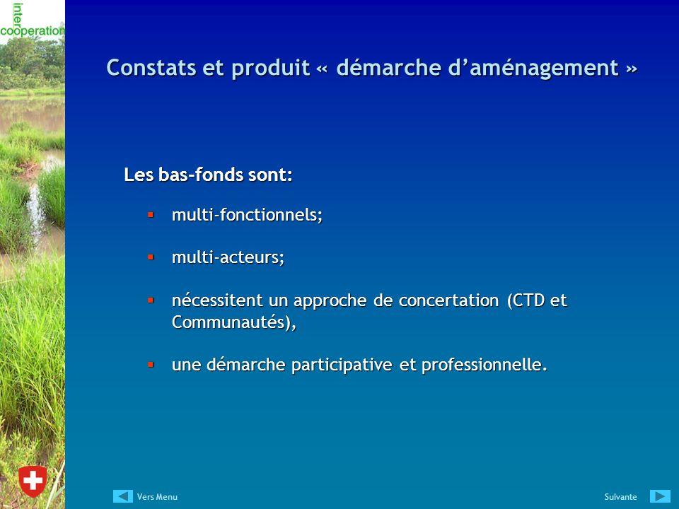 Constats et produit « démarche daménagement » Les bas-fonds sont: multi-fonctionnels; multi-fonctionnels; multi-acteurs; multi-acteurs; nécessitent un