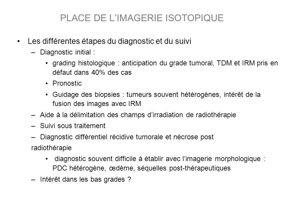 PLACE DE LIMAGERIE ISOTOPIQUE Les différentes étapes du diagnostic et du suivi –Diagnostic initial : grading histologique : anticipation du grade tumoral, TDM et IRM pris en défaut dans 40% des cas Pronostic Guidage des biopsies : tumeurs souvent hétérogènes, intérêt de la fusion des images avec IRM –Aide à la délimitation des champs dirradiation de radiothérapie –Suivi sous traitement –Diagnostic différentiel récidive tumorale et nécrose post radiothérapie diagnostic souvent difficile à établir avec limagerie morphologique : PDC hétérogène, œdème, séquelles post-thérapeutiques –Intérêt dans les bas grades ?