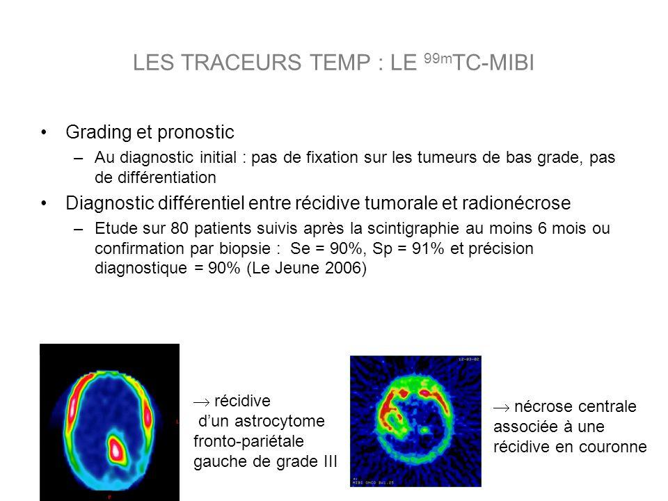 Grading et pronostic –Au diagnostic initial : pas de fixation sur les tumeurs de bas grade, pas de différentiation Diagnostic différentiel entre récidive tumorale et radionécrose –Etude sur 80 patients suivis après la scintigraphie au moins 6 mois ou confirmation par biopsie : Se = 90%, Sp = 91% et précision diagnostique = 90% (Le Jeune 2006) LES TRACEURS TEMP : LE 99m TC-MIBI récidive dun astrocytome fronto-pariétale gauche de grade III nécrose centrale associée à une récidive en couronne