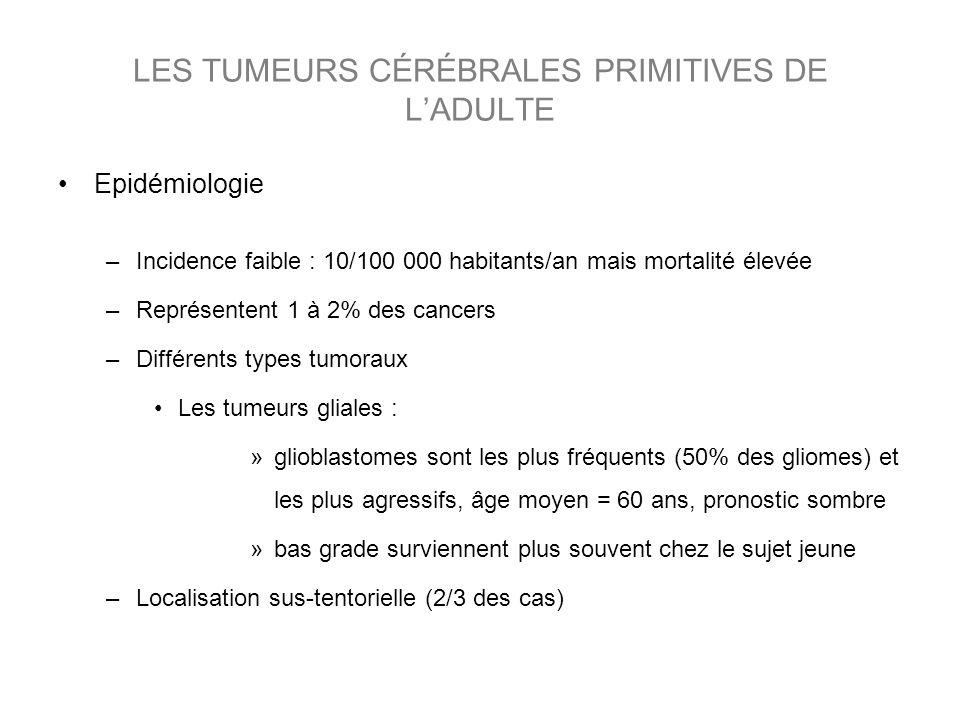 LES TUMEURS CÉRÉBRALES PRIMITIVES DE LADULTE Epidémiologie –Incidence faible : 10/100 000 habitants/an mais mortalité élevée –Représentent 1 à 2% des cancers –Différents types tumoraux Les tumeurs gliales : »glioblastomes sont les plus fréquents (50% des gliomes) et les plus agressifs, âge moyen = 60 ans, pronostic sombre »bas grade surviennent plus souvent chez le sujet jeune –Localisation sus-tentorielle (2/3 des cas)