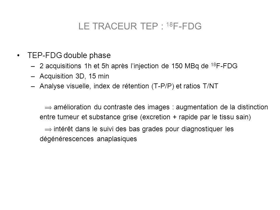 TEP-FDG double phase –2 acquisitions 1h et 5h après linjection de 150 MBq de 18 F-FDG –Acquisition 3D, 15 min –Analyse visuelle, index de rétention (T-P/P) et ratios T/NT amélioration du contraste des images : augmentation de la distinction entre tumeur et substance grise (excretion + rapide par le tissu sain) intérêt dans le suivi des bas grades pour diagnostiquer les dégénérescences anaplasiques LE TRACEUR TEP : 18 F-FDG