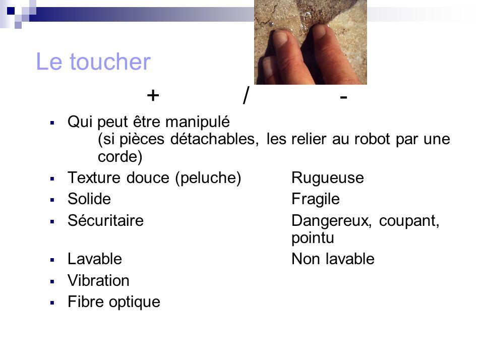 Le toucher +/- Qui peut être manipulé (si pièces détachables, les relier au robot par une corde) Texture douce (peluche) Rugueuse Solide Fragile Sécur