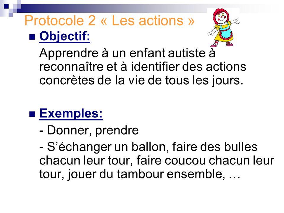 Protocole 2 « Les actions » Objectif: Apprendre à un enfant autiste à reconnaître et à identifier des actions concrètes de la vie de tous les jours. E