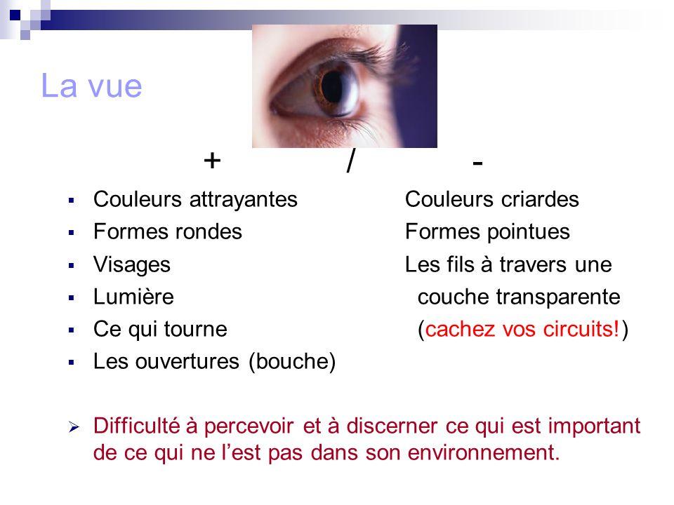 La vue + /- Couleurs attrayantes Couleurs criardes Formes rondes Formes pointues VisagesLes fils à travers une Lumière couche transparente Ce qui tour