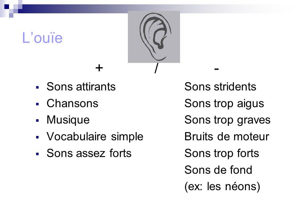 Louïe +/- Sons attirants Sons stridents Chansons Sons trop aigus MusiqueSons trop graves Vocabulaire simpleBruits de moteur Sons assez fortsSons trop
