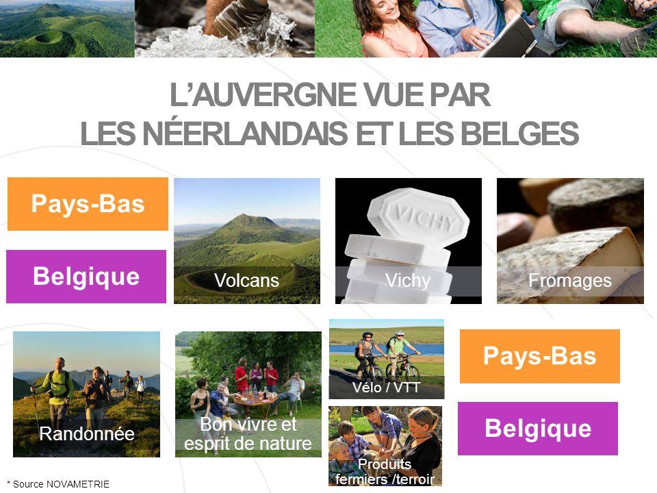 LAUVERGNE VUE PAR LES NÉERLANDAIS ET LES BELGES Pays-Bas Belgique * Source NOVAMETRIE VolcansVichyFromagesRandonnée Bon vivre et esprit de nature Vélo