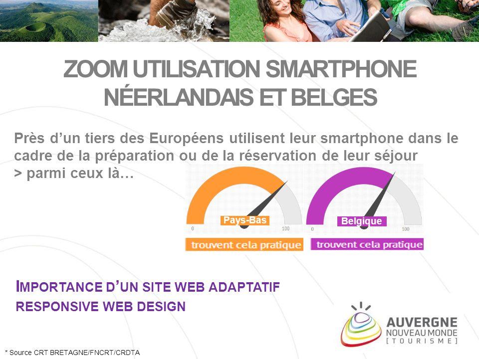 ZOOM UTILISATION SMARTPHONE NÉERLANDAIS ET BELGES * Source CRT BRETAGNE/FNCRT/CRDTA Près dun tiers des Européens utilisent leur smartphone dans le cad
