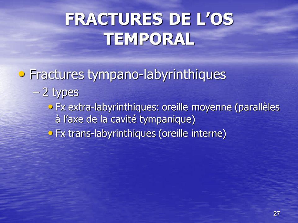 27 FRACTURES DE LOS TEMPORAL Fractures tympano-labyrinthiques Fractures tympano-labyrinthiques –2 types Fx extra-labyrinthiques: oreille moyenne (parallèles à laxe de la cavité tympanique) Fx extra-labyrinthiques: oreille moyenne (parallèles à laxe de la cavité tympanique) Fx trans-labyrinthiques (oreille interne) Fx trans-labyrinthiques (oreille interne)