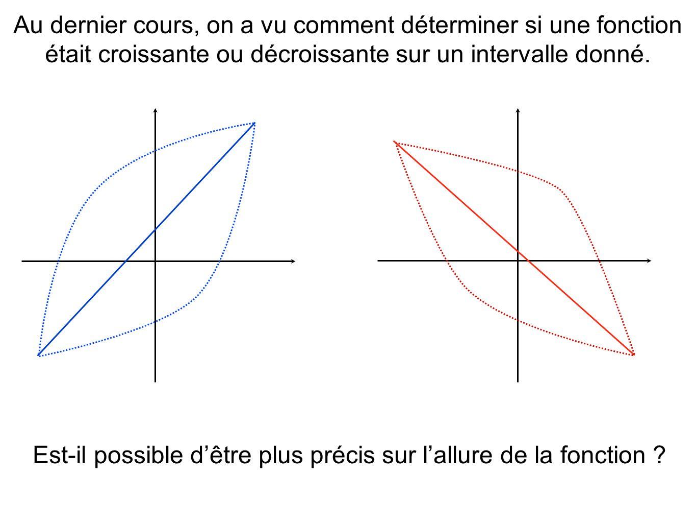 Au dernier cours, on a vu comment déterminer si une fonction était croissante ou décroissante sur un intervalle donné. Est-il possible dêtre plus préc