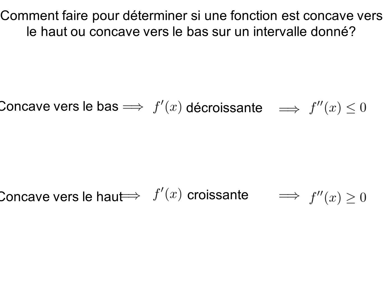 Comment faire pour déterminer si une fonction est concave vers le haut ou concave vers le bas sur un intervalle donné? Concave vers le bas Concave ver