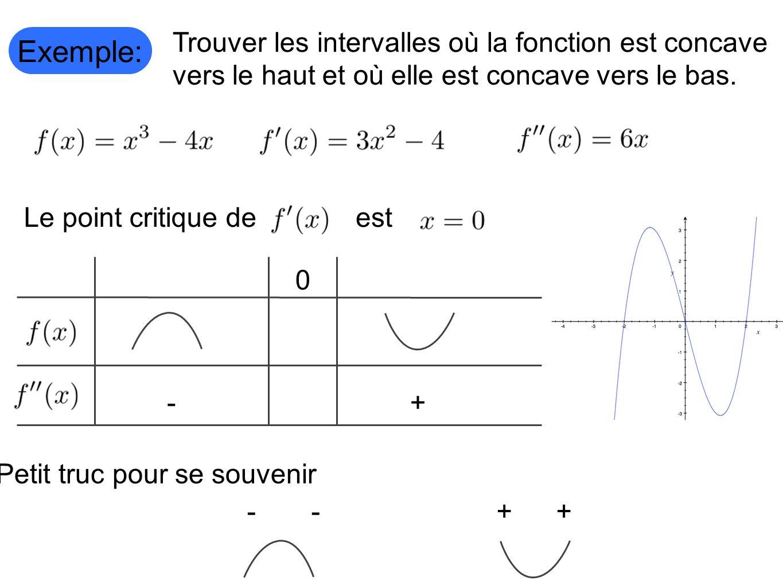 Exemple: Trouver les intervalles où la fonction est concave vers le haut et où elle est concave vers le bas. 0 -+ --++ Le point critique deest Petit t