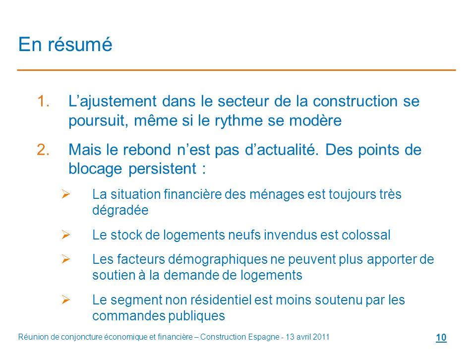 Réunion de conjoncture économique et financière – Construction Espagne - 13 avril 2011 10 En résumé 1.