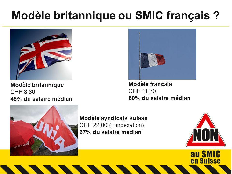 Modèle britannique ou SMIC français .