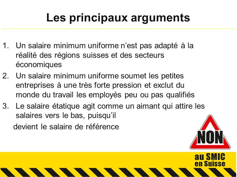 1.Un salaire minimum uniforme nest pas adapté à la réalité des régions suisses et des secteurs économiques 2.Un salaire minimum uniforme soumet les pe