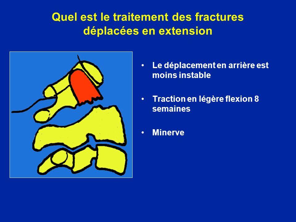 Le déplacement en arrière est moins instable Traction en légère flexion 8 semaines Minerve Quel est le traitement des fractures déplacées en extension