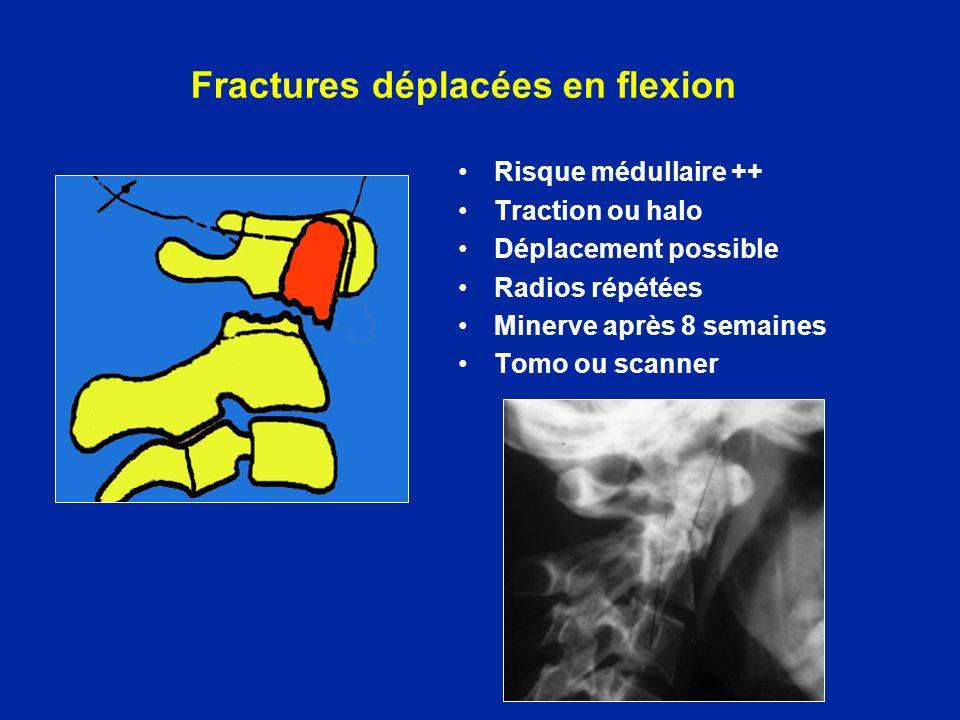 Fractures déplacées en flexion Risque médullaire ++ Traction ou halo Déplacement possible Radios répétées Minerve après 8 semaines Tomo ou scanner