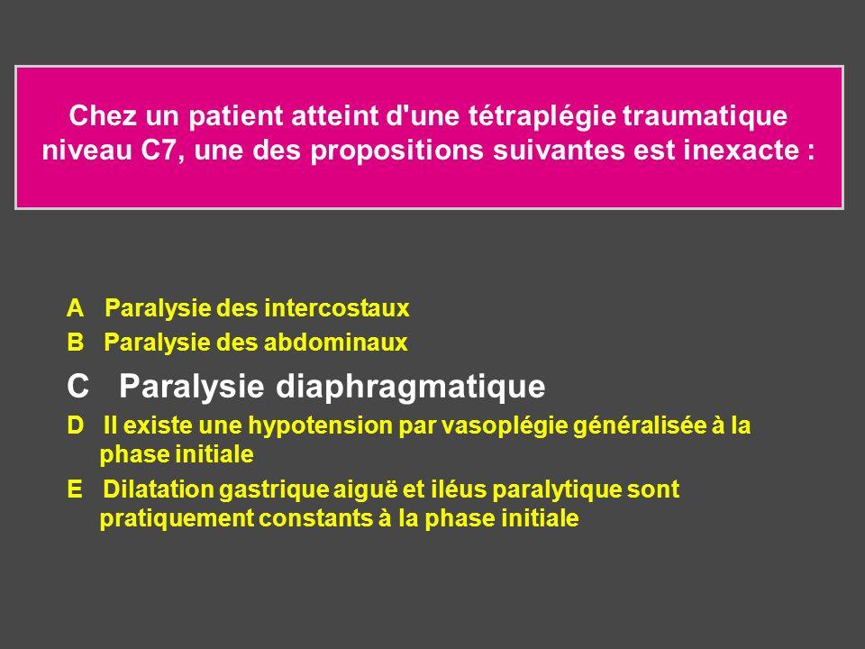 Chez un patient atteint d'une tétraplégie traumatique niveau C7, une des propositions suivantes est inexacte : A Paralysie des intercostaux B Paralysi