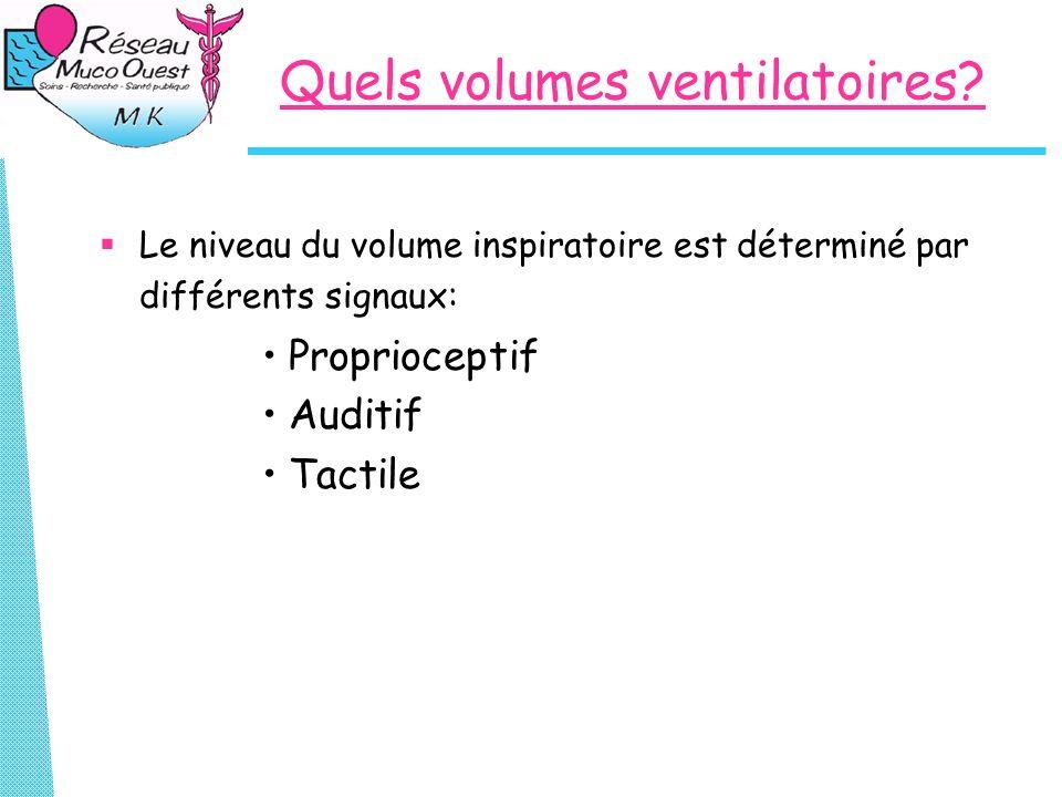 Quels volumes ventilatoires? Le niveau du volume inspiratoire est déterminé par différents signaux: Proprioceptif Auditif Tactile