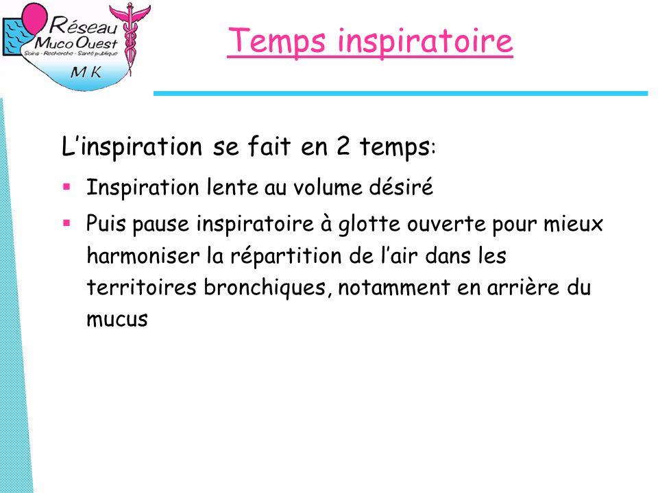 Temps inspiratoire Linspiration se fait en 2 temps : Inspiration lente au volume désiré Puis pause inspiratoire à glotte ouverte pour mieux harmoniser