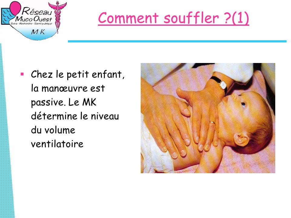 Comment souffler ?(1) Chez le petit enfant, la manœuvre est passive. Le MK détermine le niveau du volume ventilatoire