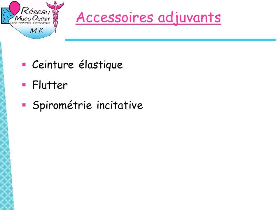 Accessoires adjuvants Ceinture élastique Flutter Spirométrie incitative