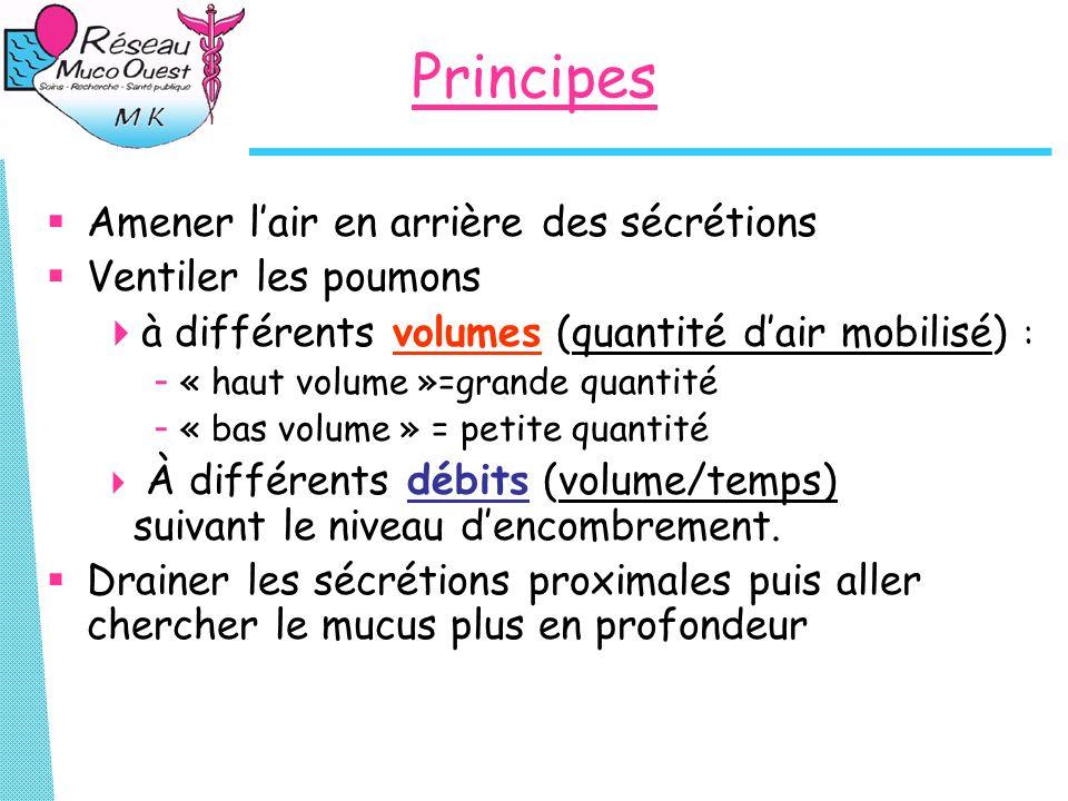 Principes Amener lair en arrière des sécrétions Ventiler les poumons à différents volumes (quantité dair mobilisé) : - « haut volume »=grande quantité