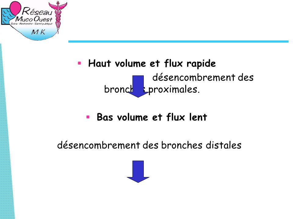 Haut volume et flux rapide désencombrement des bronches proximales. Bas volume et flux lent désencombrement des bronches distales