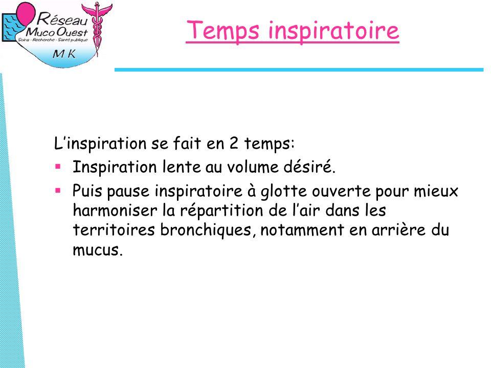 Temps inspiratoire Linspiration se fait en 2 temps: Inspiration lente au volume désiré. Puis pause inspiratoire à glotte ouverte pour mieux harmoniser