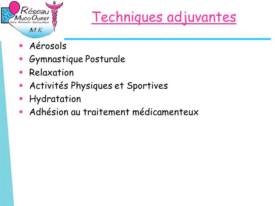 Techniques adjuvantes Aérosols Gymnastique Posturale Relaxation Activités Physiques et Sportives Hydratation Adhésion au traitement médicamenteux