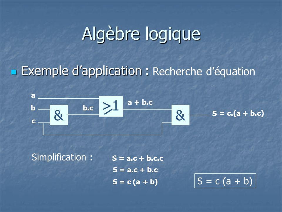 Algèbre logique Exemple dapplication : Exemple dapplication : Recherche déquation & a b >1 c & S b.c a + b.c = c.(a + b.c) Simplification : S = a.c + b.c.c S = a.c + b.c S = c (a + b)