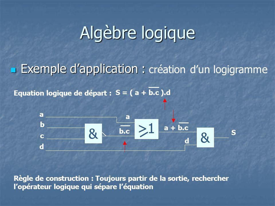 Algèbre logique Exemple dapplication : Exemple dapplication : création dun logigramme Equation logique de départ : S = ( a + b.c ).d & a + b.c d S >1 b.c a & c b a d Règle de construction : Toujours partir de la sortie, rechercher lopérateur logique qui sépare léquation