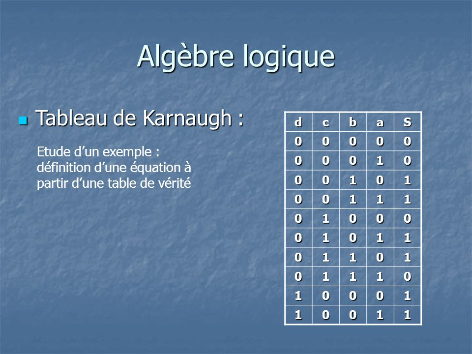 Algèbre logique Tableau de Karnaugh : Tableau de Karnaugh : dcbaS 00000 00010 00101 00111 01000 01011 01101 01110 10001 10011 Etude dun exemple : défi