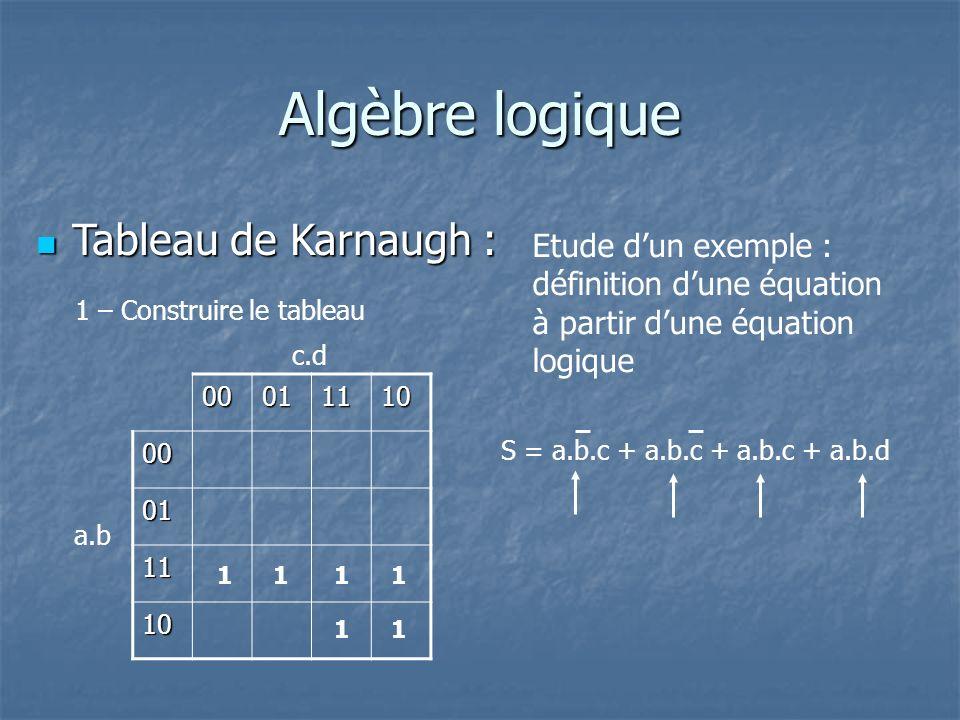 Algèbre logique Tableau de Karnaugh : Tableau de Karnaugh : Etude dun exemple : définition dune équation à partir dune équation logique 1 – Construire le tableau 00011110 00 01 11 10 a.b c.d S = a.b.c + a.b.c + a.b.c + a.b.d 11 1111