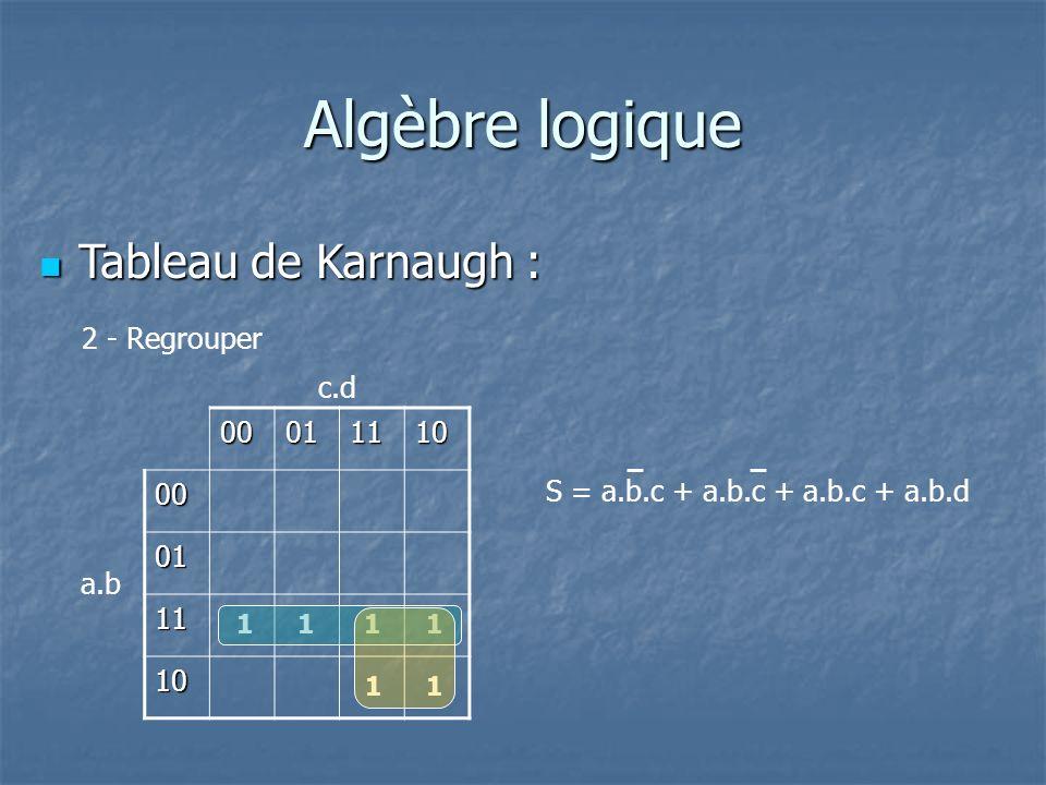 Algèbre logique Tableau de Karnaugh : Tableau de Karnaugh : 2 - Regrouper 00011110 00 01 11 10 a.b c.d S = a.b.c + a.b.c + a.b.c + a.b.d 11 1111