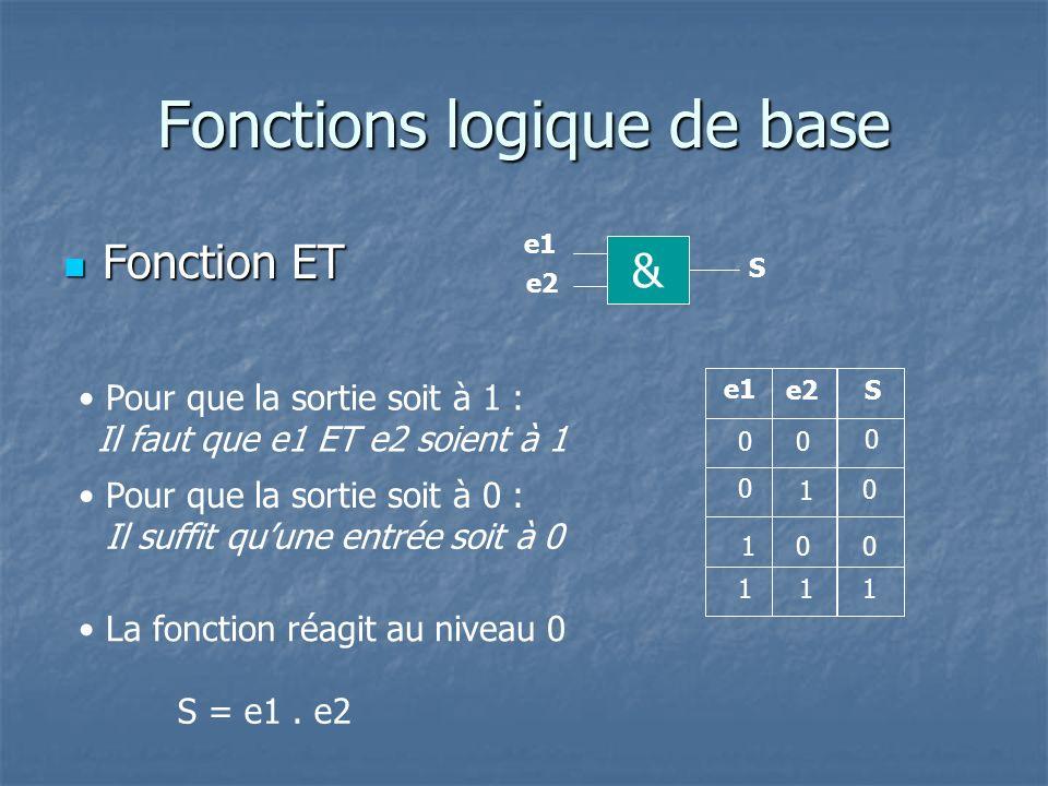 Fonctions logique de base Fonction ET Fonction ET & e1 e2 S e1 e2 S 0 0 0 0 1 11 1 Pour que la sortie soit à 0 : Il suffit quune entrée soit à 0 Pour que la sortie soit à 1 : Il faut que e1 ET e2 soient à 1 La fonction réagit au niveau 0 1 0 0 0 S = e1.