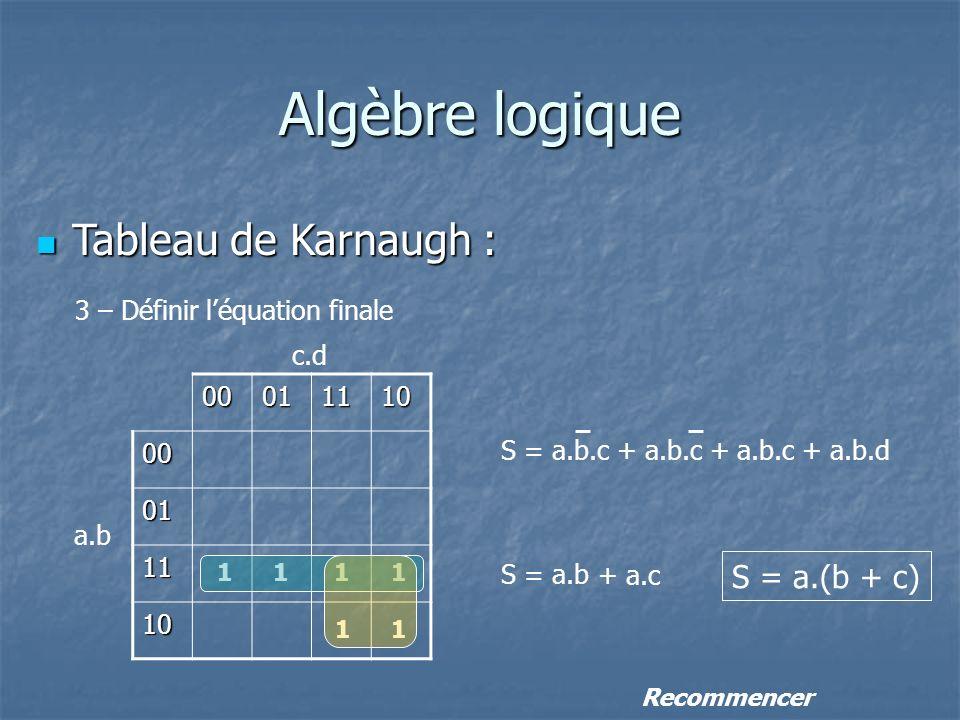 Algèbre logique Tableau de Karnaugh : Tableau de Karnaugh : 3 – Définir léquation finale 00011110 00 01 11 10 a.b c.d S = a.b.c + a.b.c + a.b.c + a.b.d 11 1111 S = a.b + a.c S = a.(b + c) Recommencer