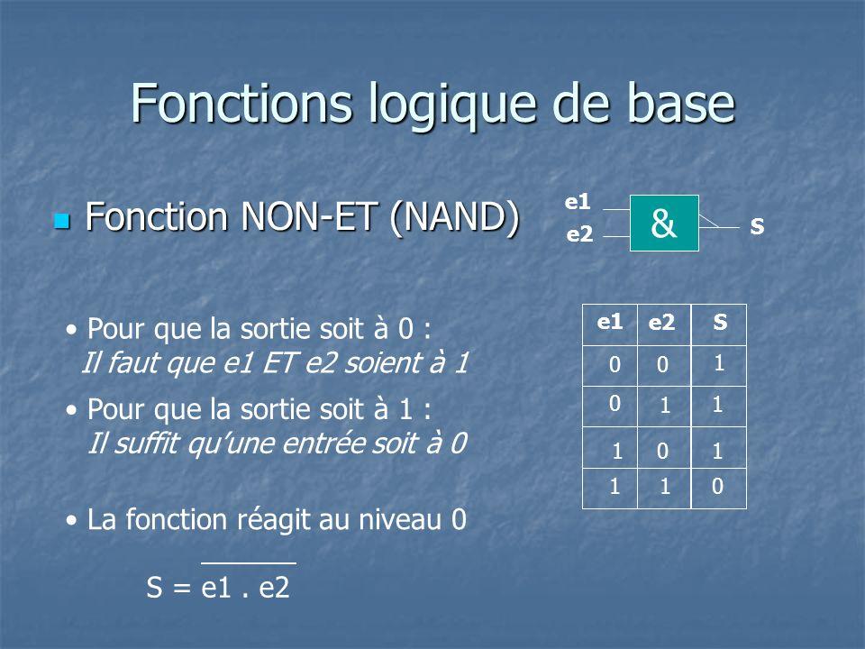 Fonctions logique de base Fonction NON-ET (NAND) Fonction NON-ET (NAND) & e1 e2 S e1 e2 S 0 0 0 0 1 11 1 Pour que la sortie soit à 1 : Il suffit quune entrée soit à 0 Pour que la sortie soit à 0 : Il faut que e1 ET e2 soient à 1 La fonction réagit au niveau 0 0 1 1 1 S = e1.